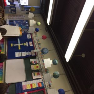 1st Grade's PBL of the Solar System!